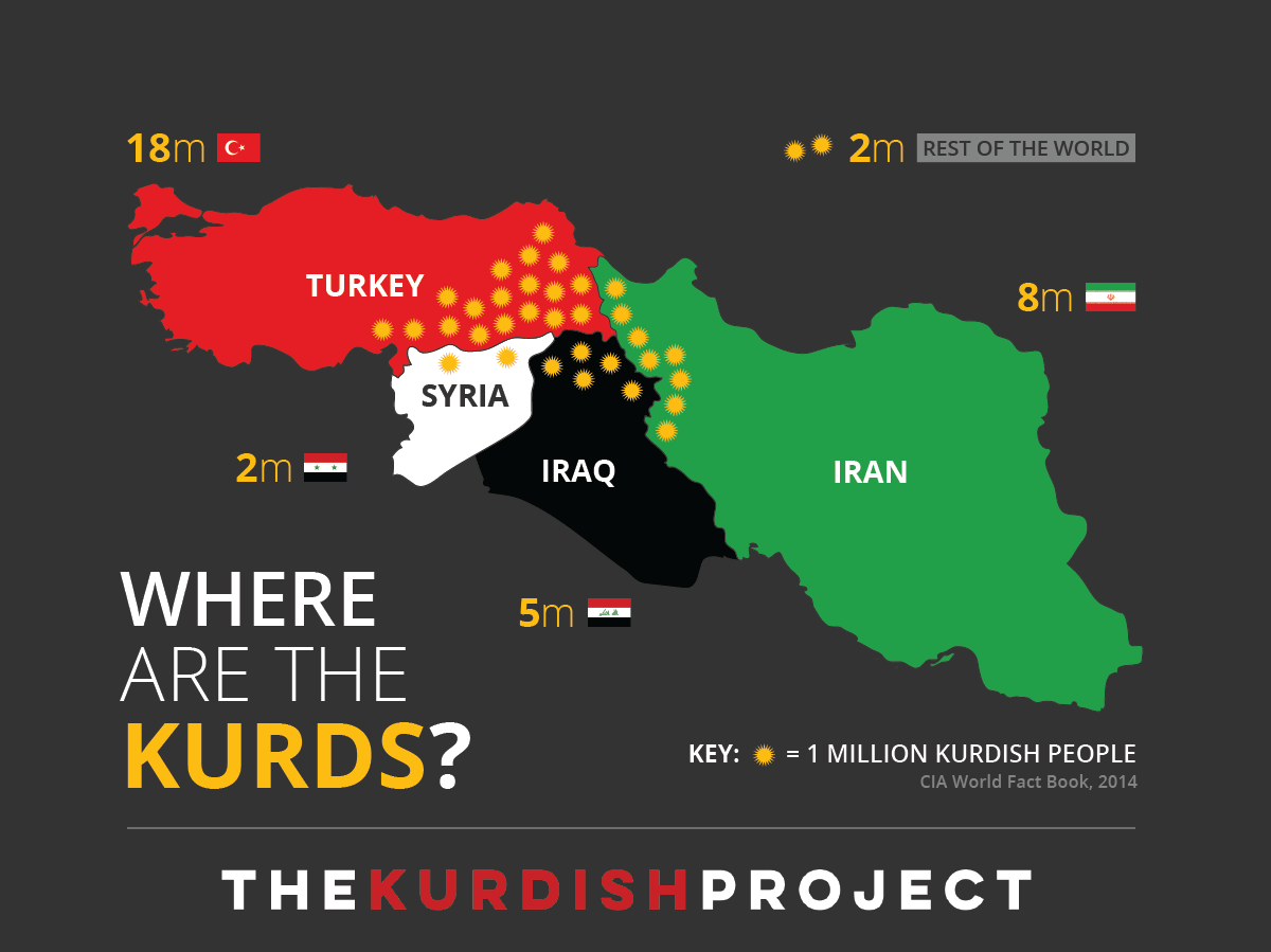 Map Of Kurdistan Kurdistan Map | The Kurdish Project